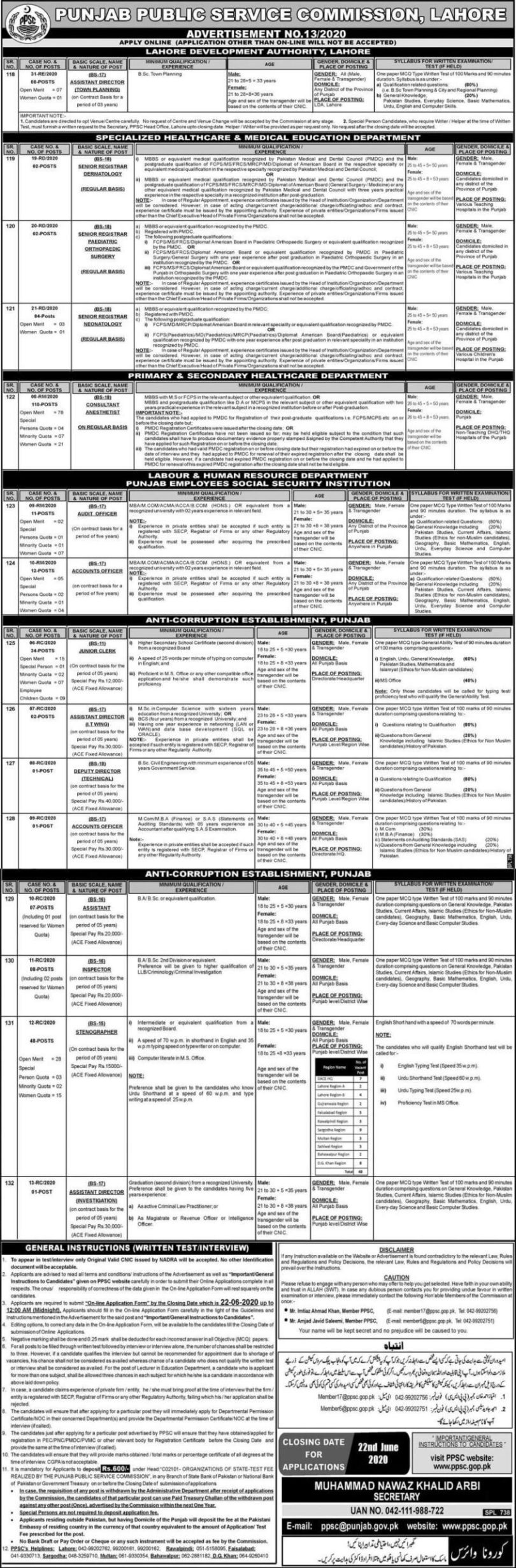 PPSC Jobs Advertisement No 13/2020