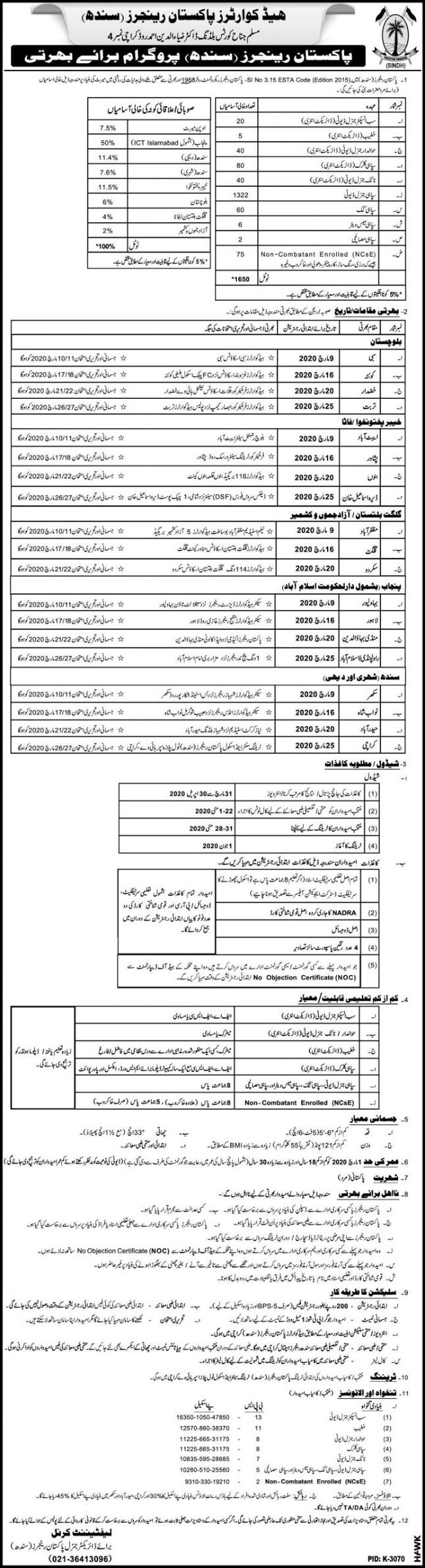 1650 Vacancies Pakistan Rangers New Jobs 2020