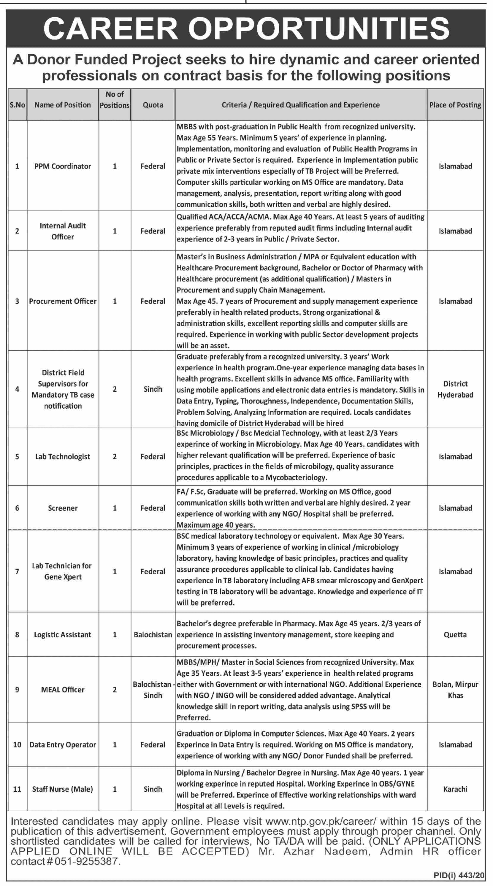National TB Control Program NTP Islamabad Jobs Advertisement