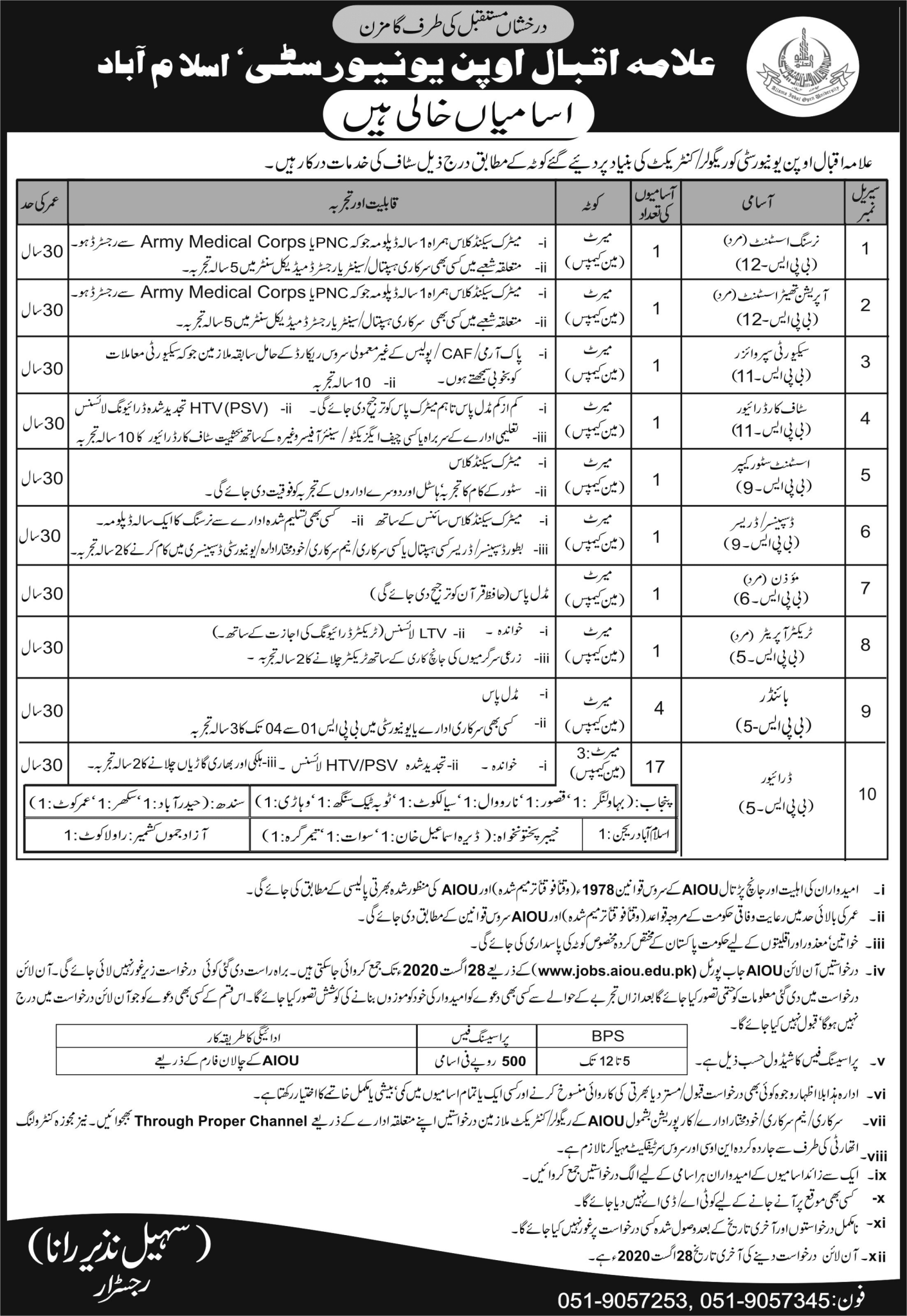 Allama Iqbal Open University Jobs AIOU Jobs