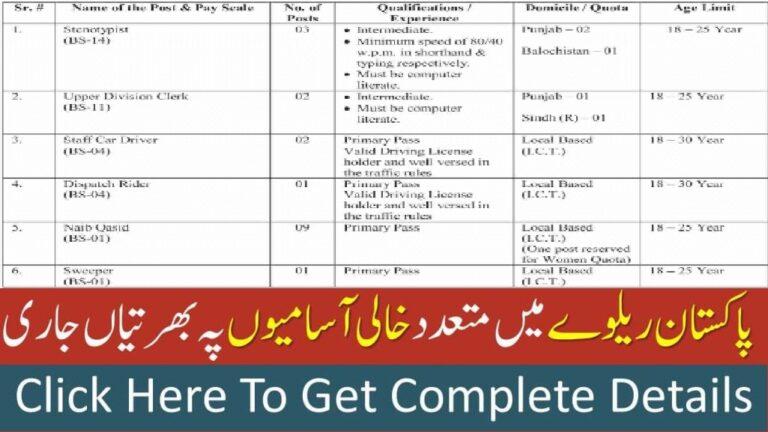 Pakistan Railway Jobs 2020 Application Form