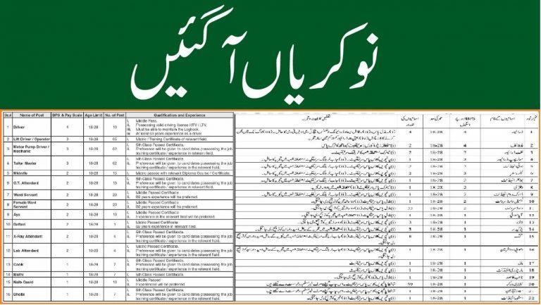 Peoples Medical College Hospital Nawabshah Jobs 2021 Sindh Jobs