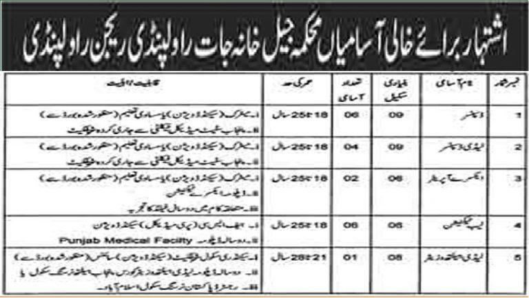 Prison Department Rawalpindi Jobs 2021 Jail Khana Jat Rawalpindi Jobs
