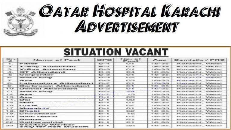 Qatar Hospital Karachi Jobs 2021