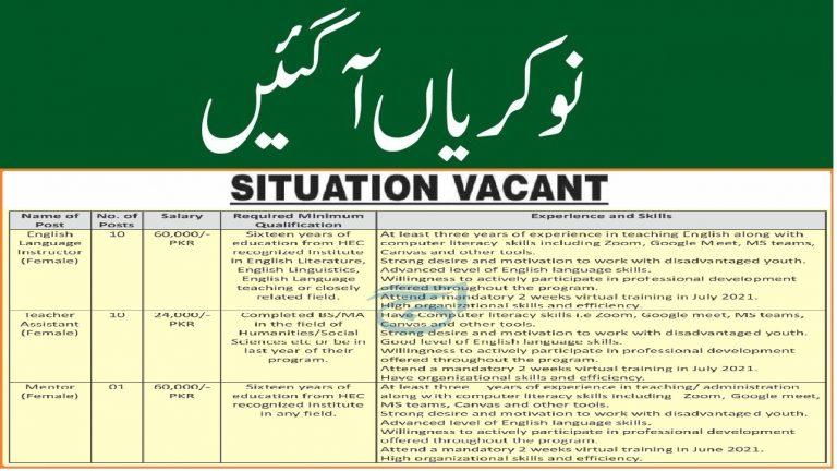 SBBWU Jobs 2021 Shaheed Benazir Bhutto Women University Jobs 2021