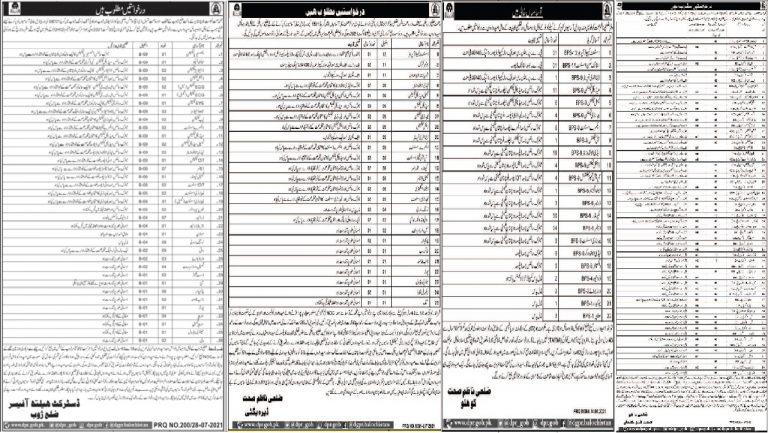 Latest Advertisement Health Department Balochistan Jobs