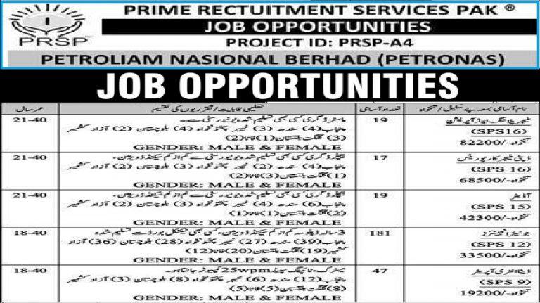 Prime Recruitment Services Pak Jobs 2021 PRSP Online Apply