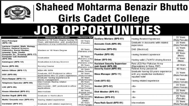Shaheed Mohtarma Benazir Bhutto Girls Cadet College Jobs 2021