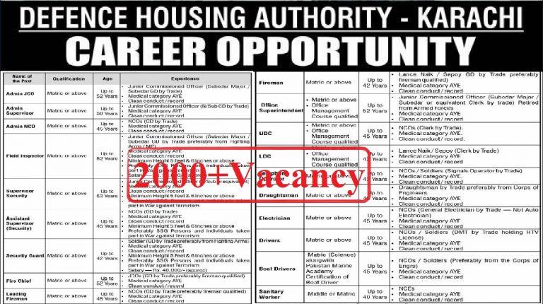 DHA Karachi Jobs 2021 Defence Housing Authority