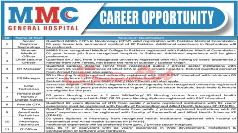 Latest Advertisement MMC General Hospital Peshawar Jobs 2021