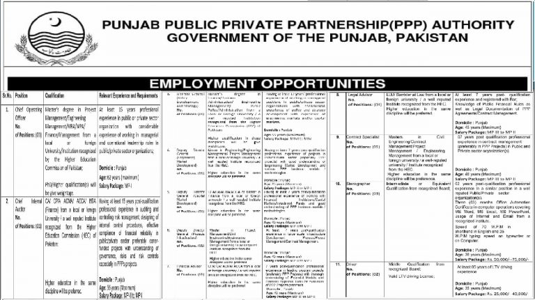 Punjab Public Private Partnership PPP Authority Jobs 2021 Apply Online