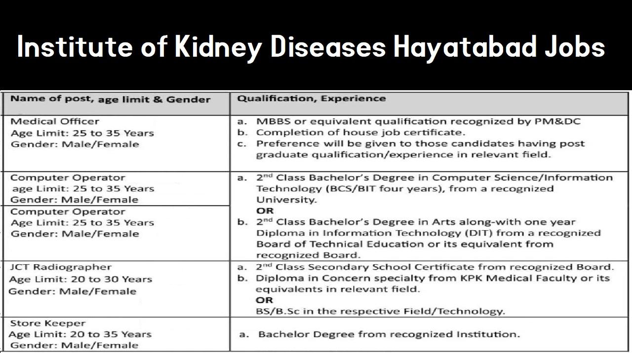 Institute of Kidney Diseases Hayatabad Jobs 2021